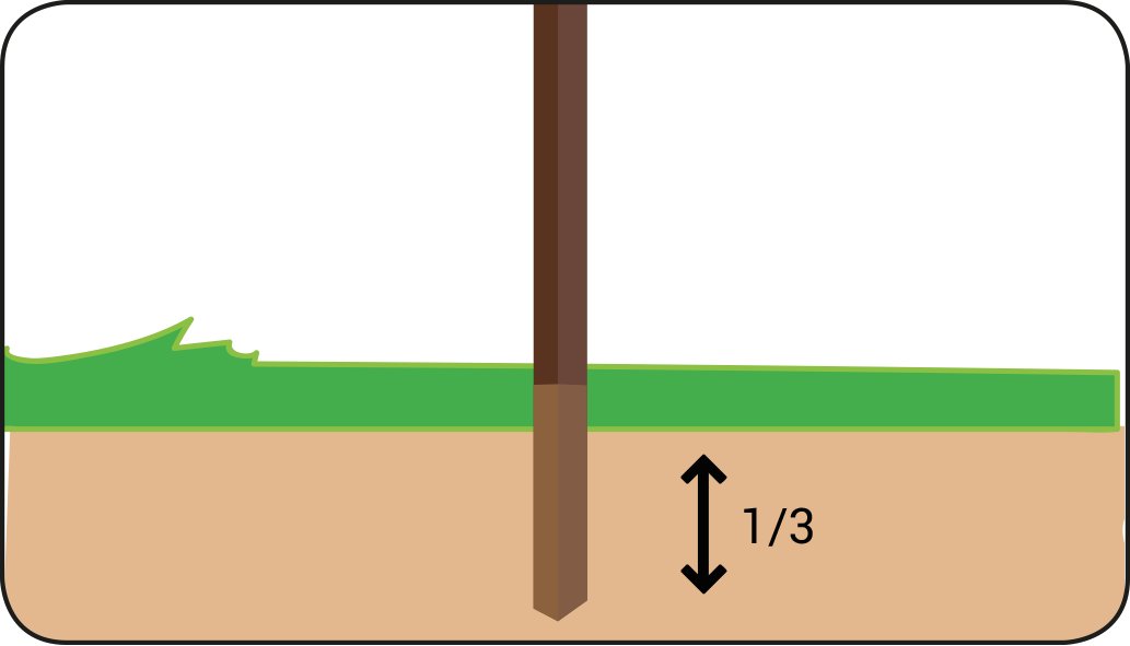 Erstes Loch - ein Gartenzaun machen