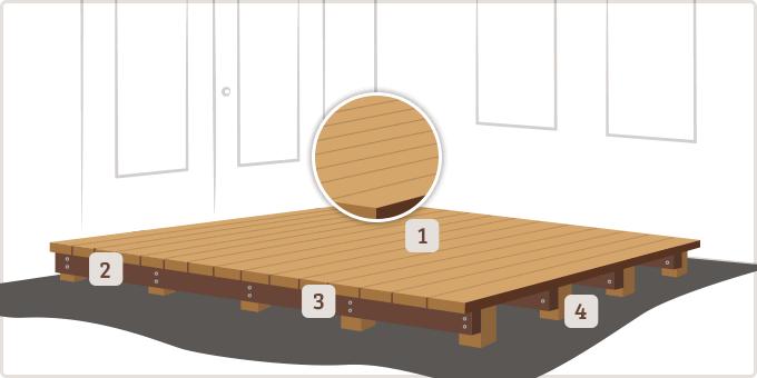 unser rechner berechnet sofort ihr hartholzprojekt. Black Bedroom Furniture Sets. Home Design Ideas